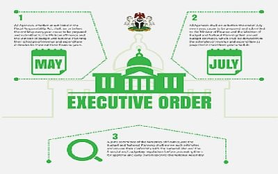 UNDERSTANDING THE FEDERAL GOVERNMENT OF NIGERIA EXECUTIVE ORDERS 1 – 4 (2017)