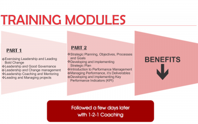 LEADERSHIP AND PERFORMANCE MANAGEMENT TRAINING PROGRAMME